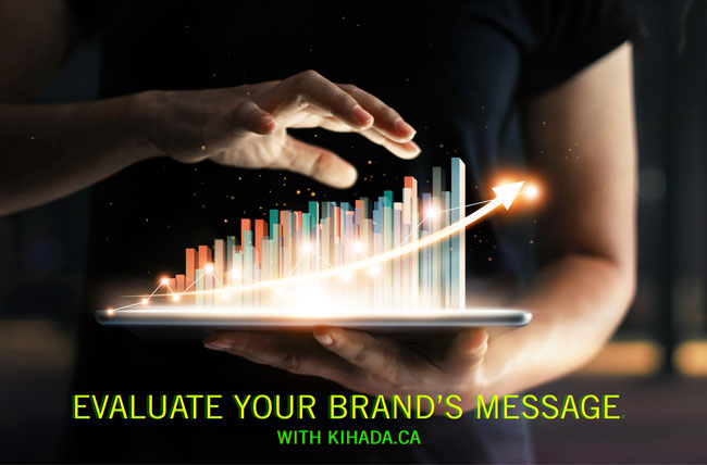 Evaluate Your Brands Message with Kihada
